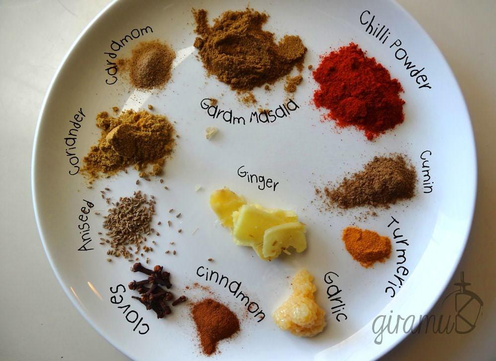Butter Chicken Spice List