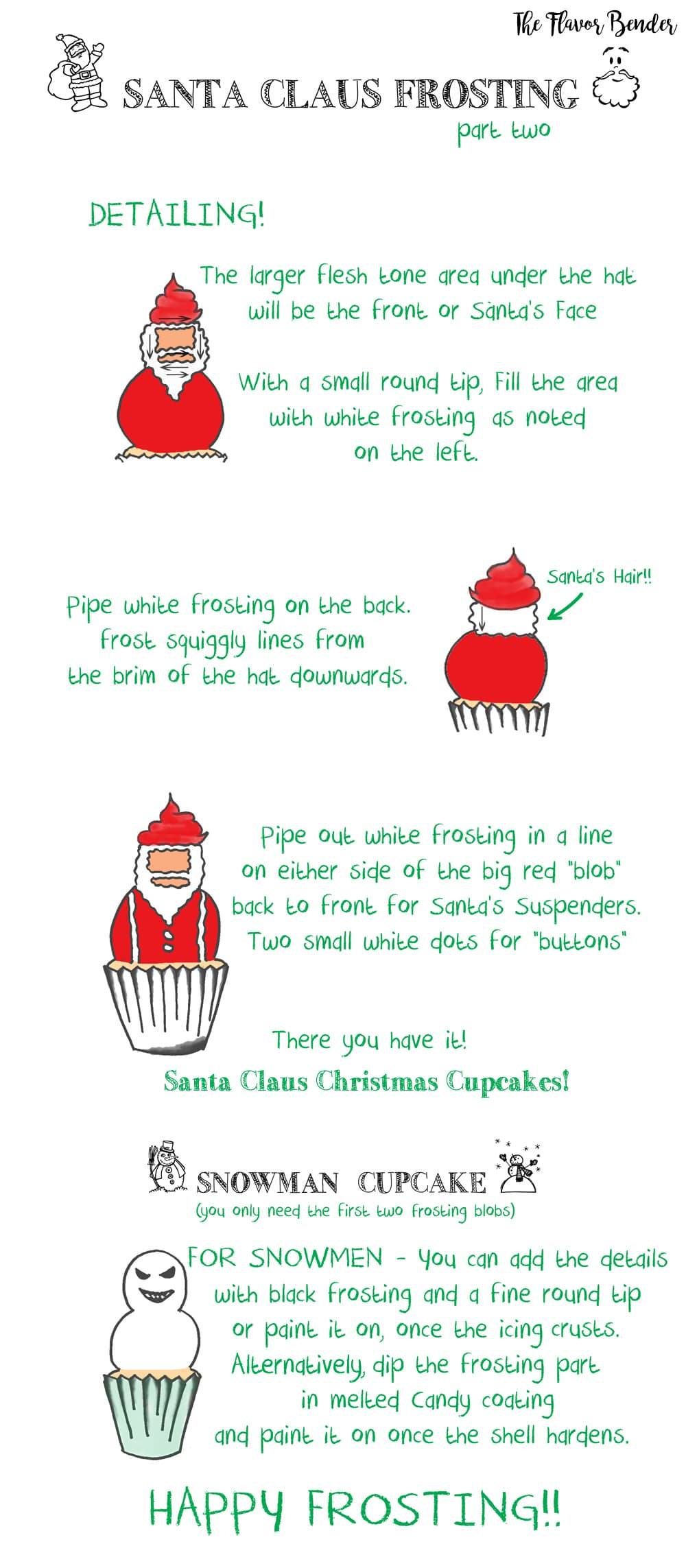 image regarding Santa Claus Printable Pictures identify Santa Claus Cupcakes - Santa Claus Frosting Decorating guide