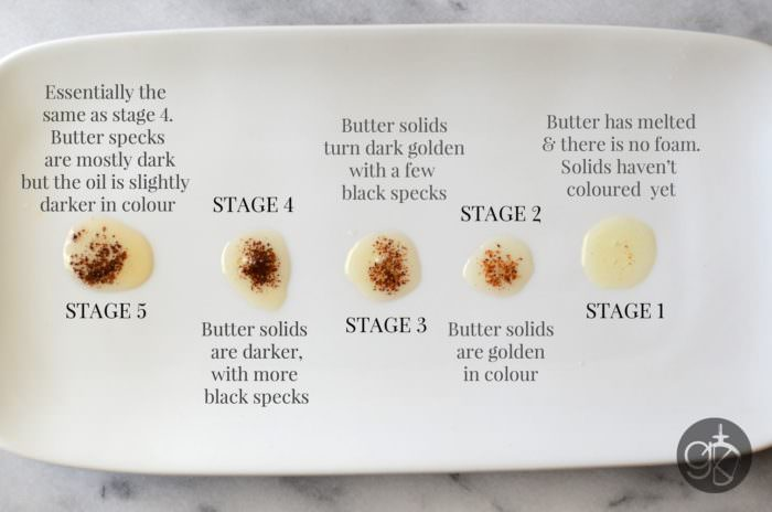 Stages of making brown butter