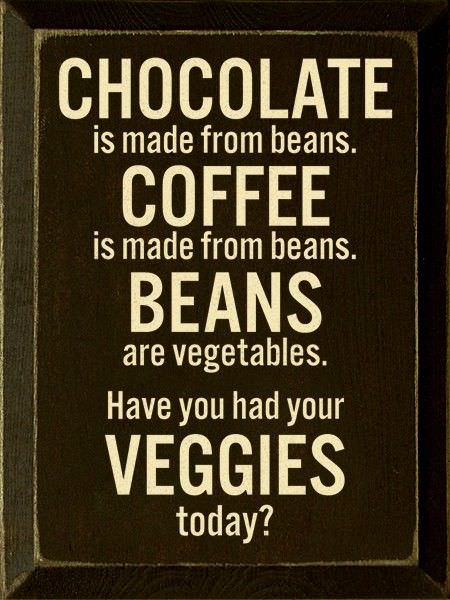 Coffee and Chocolate are Beans