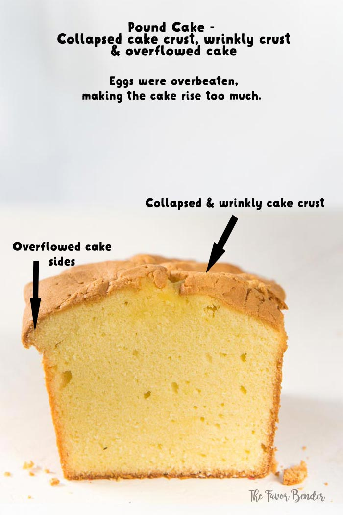 Why did my crust collapse after baking my pound cake? (Wrinkly, crumbly cake crust)