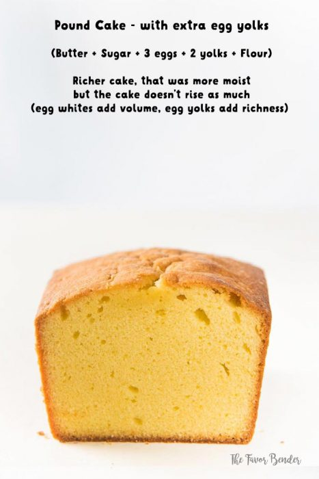 Should I add more egg yolks to my pound cake?