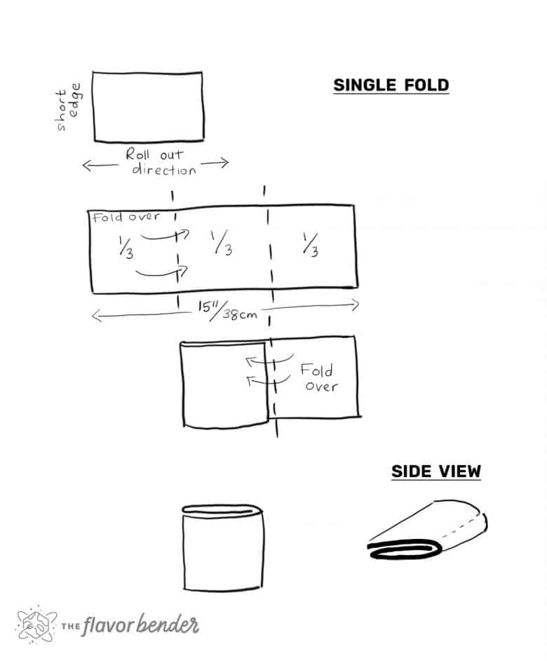 An illustration on making croissants - how to do the single fold for making croissants