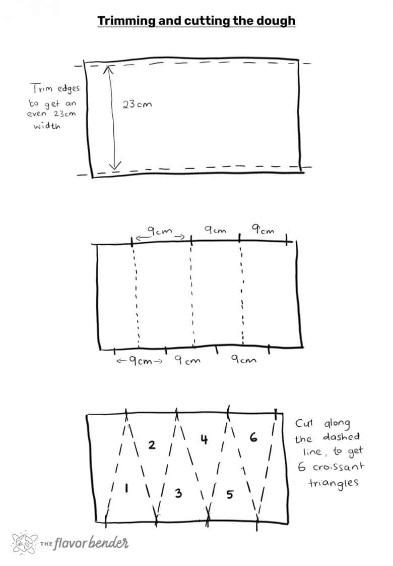Illustration of making french croissants - Trimming and cutting the dough into triangles